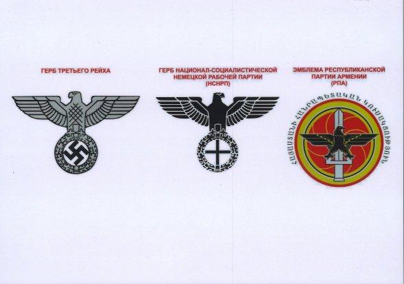 Россия осуждает идеологию фашизма, которую проповедует Республиканская партия Армении